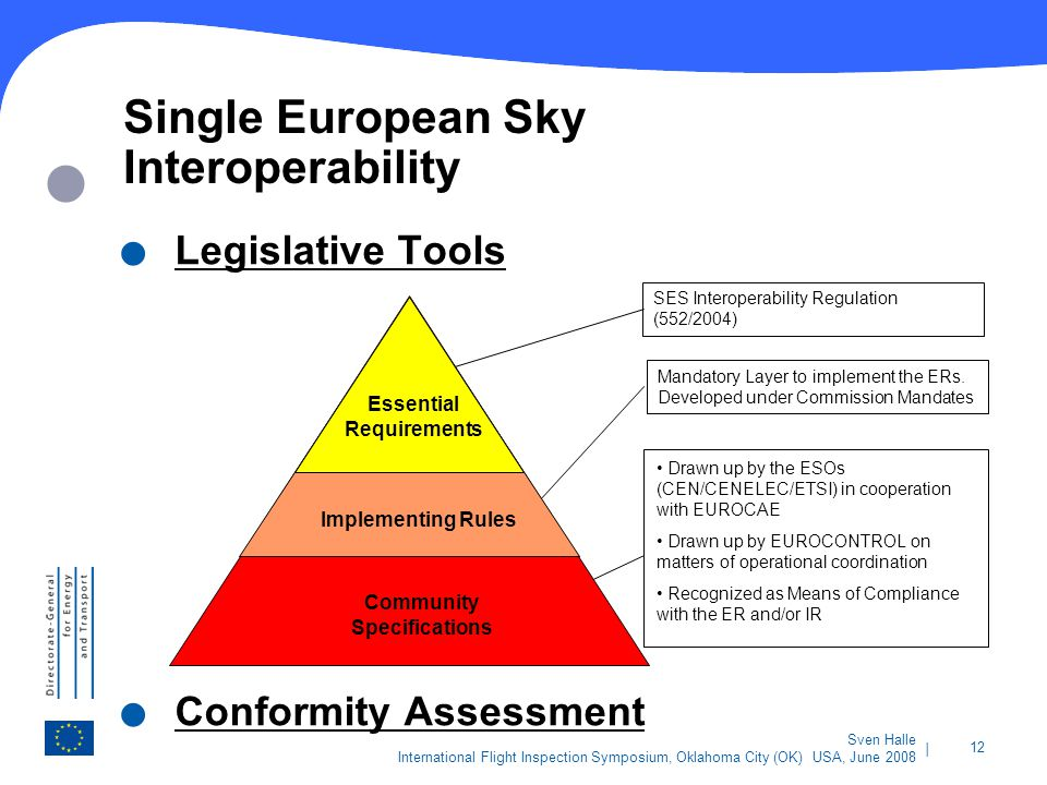 Single European Sky Interoperability