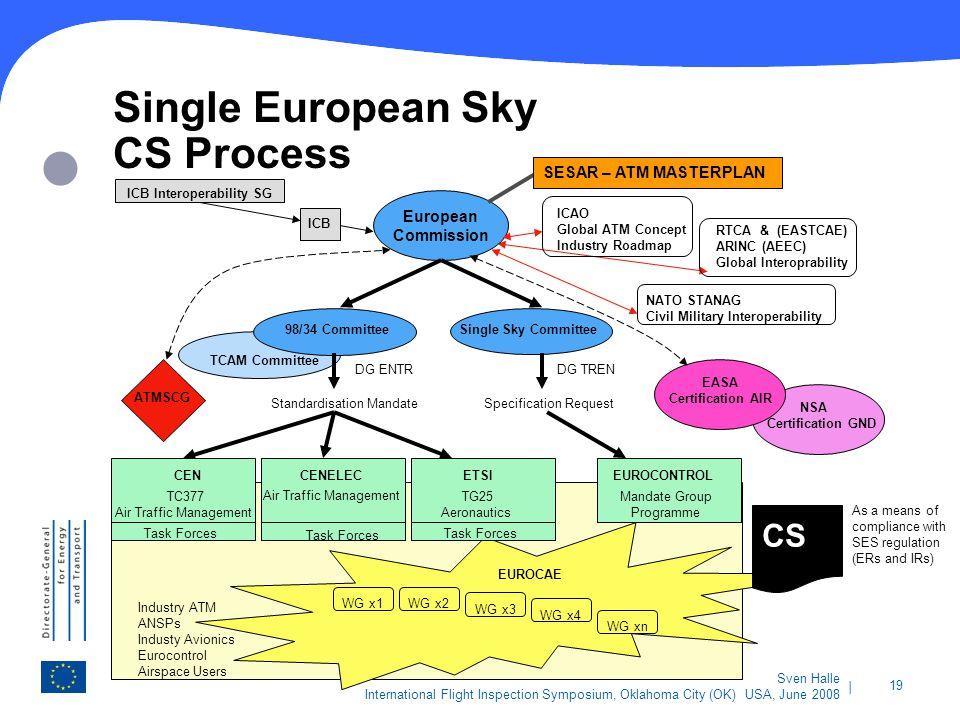 Single European Sky CS Process
