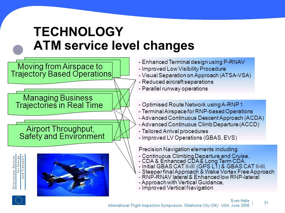 TECHNOLOGY ATM service level changes