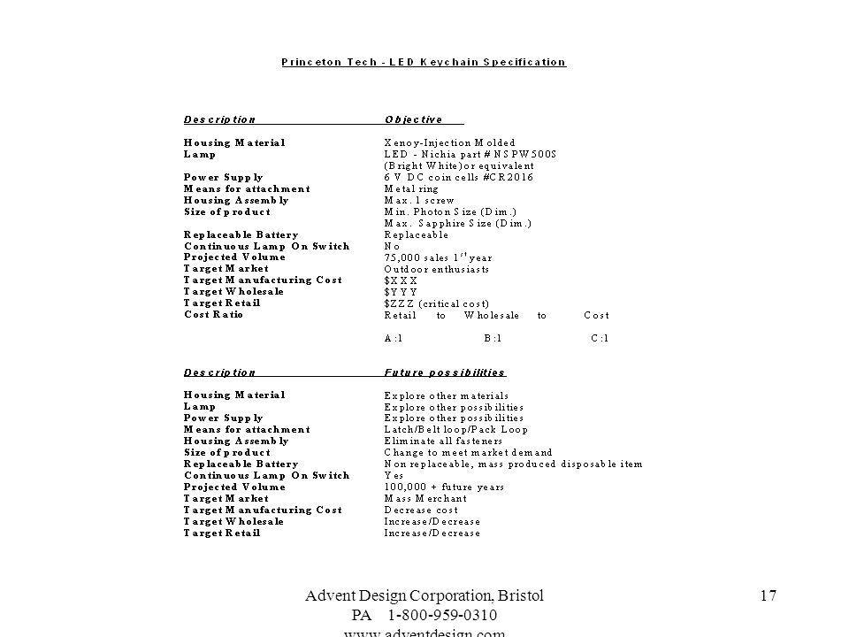 Advent Design Corporation, Bristol PA 1-800-959-0310 www. adventdesign