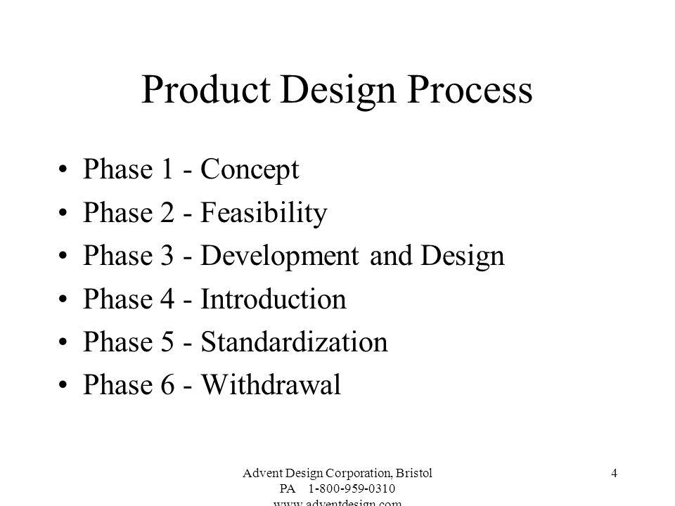 Product Design Process
