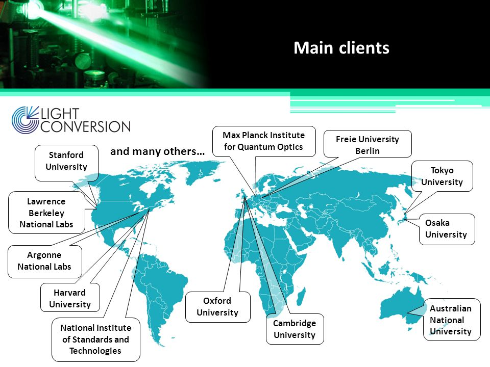 Main clients and many others… Max Planck Institute for Quantum Optics