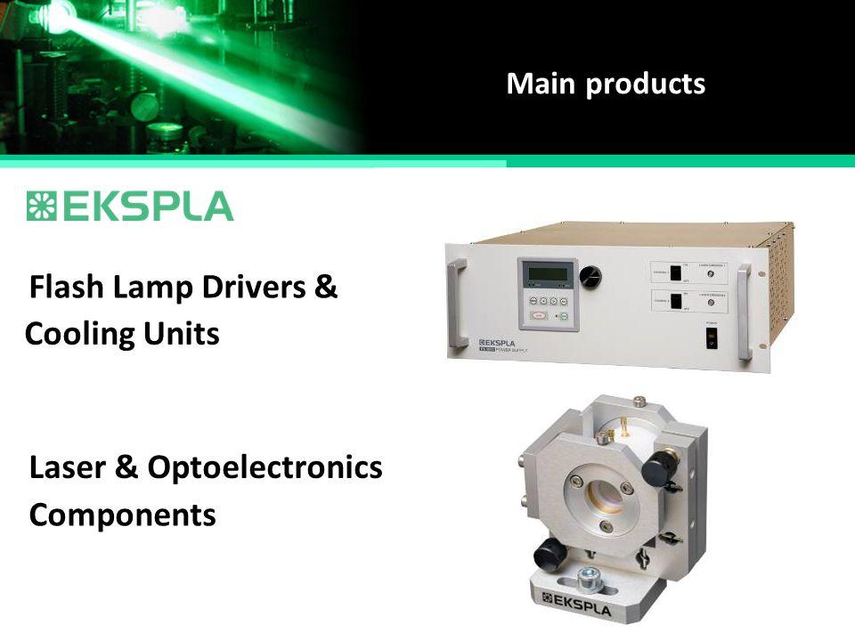 Laser & Optoelectronics Components