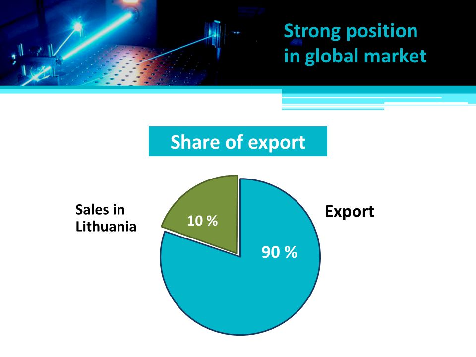 Strong position in global market Share of export Export 86 % 90 %