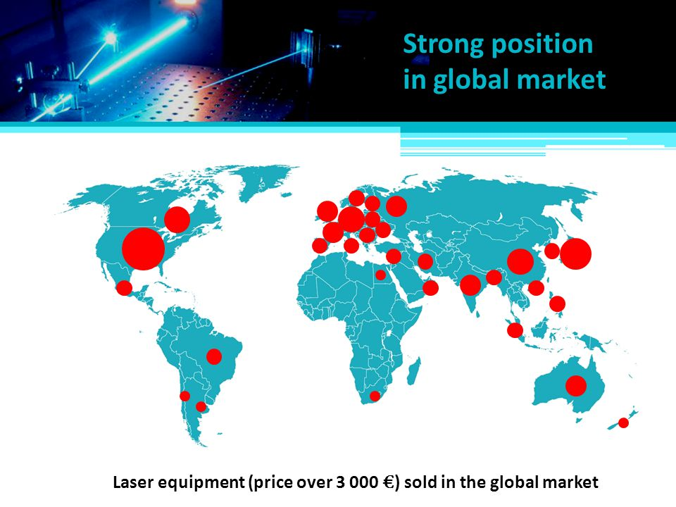 Laser equipment (price over 3 000 €) sold in the global market