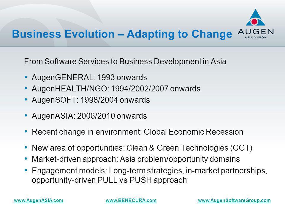ASEAN's Challenges = NZ's Opportunities