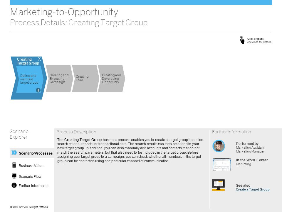 Marketing-to-Opportunity Process Details: Creating Target Group
