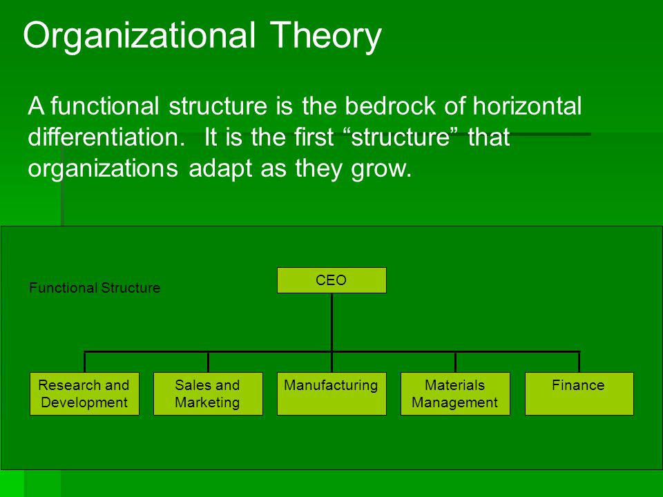 Organizational behavior in movies