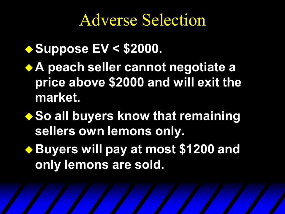 Adverse Selection Suppose EV < $2000.