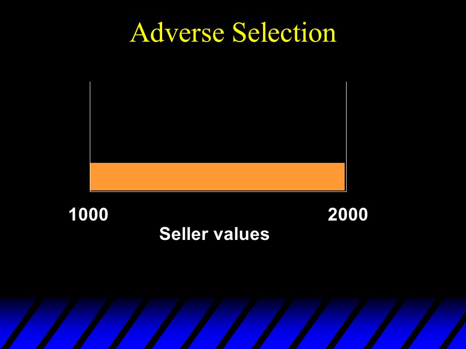 Adverse Selection 1000 2000 Seller values