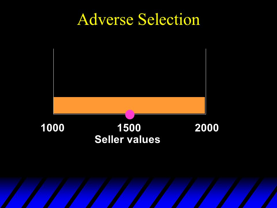 Adverse Selection 1000 1500 2000 Seller values