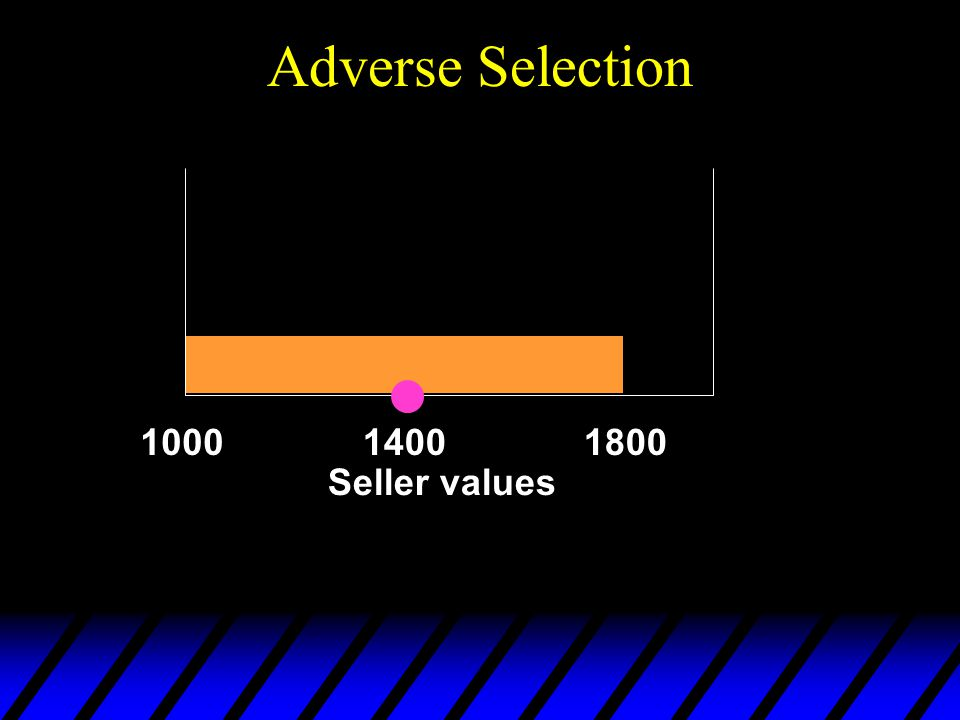 Adverse Selection 1000 1400 1800 Seller values