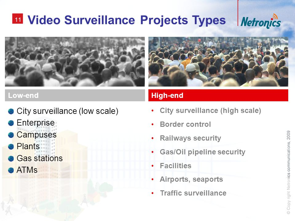 Video Surveillance Projects Types