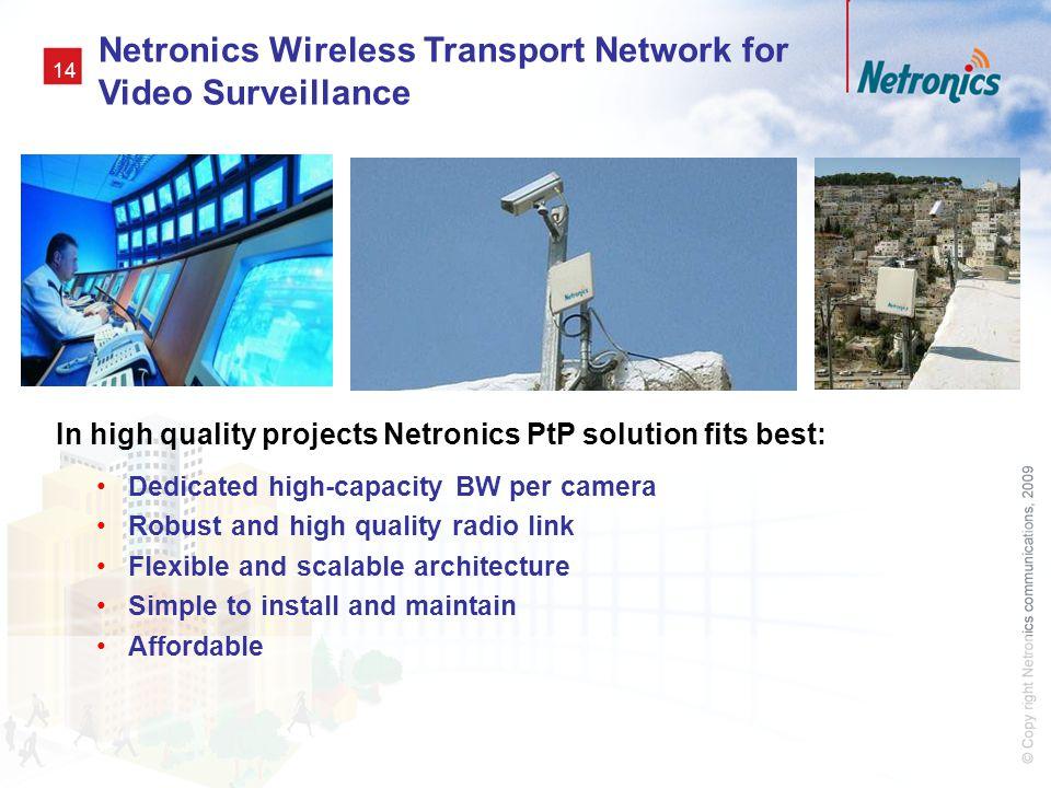 Netronics Wireless Transport Network for Video Surveillance