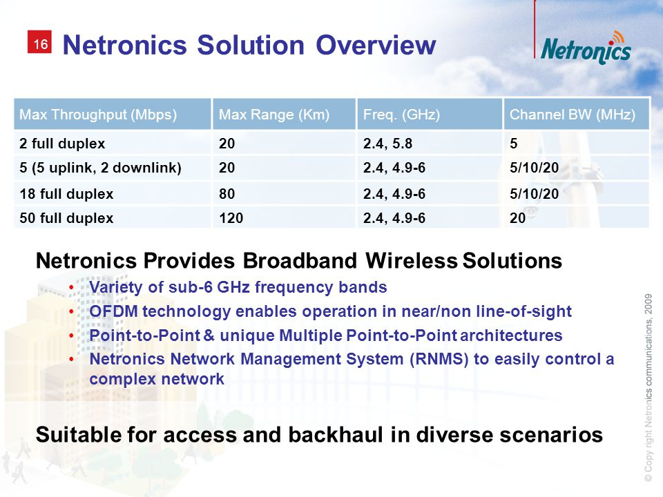Netronics Solution Overview
