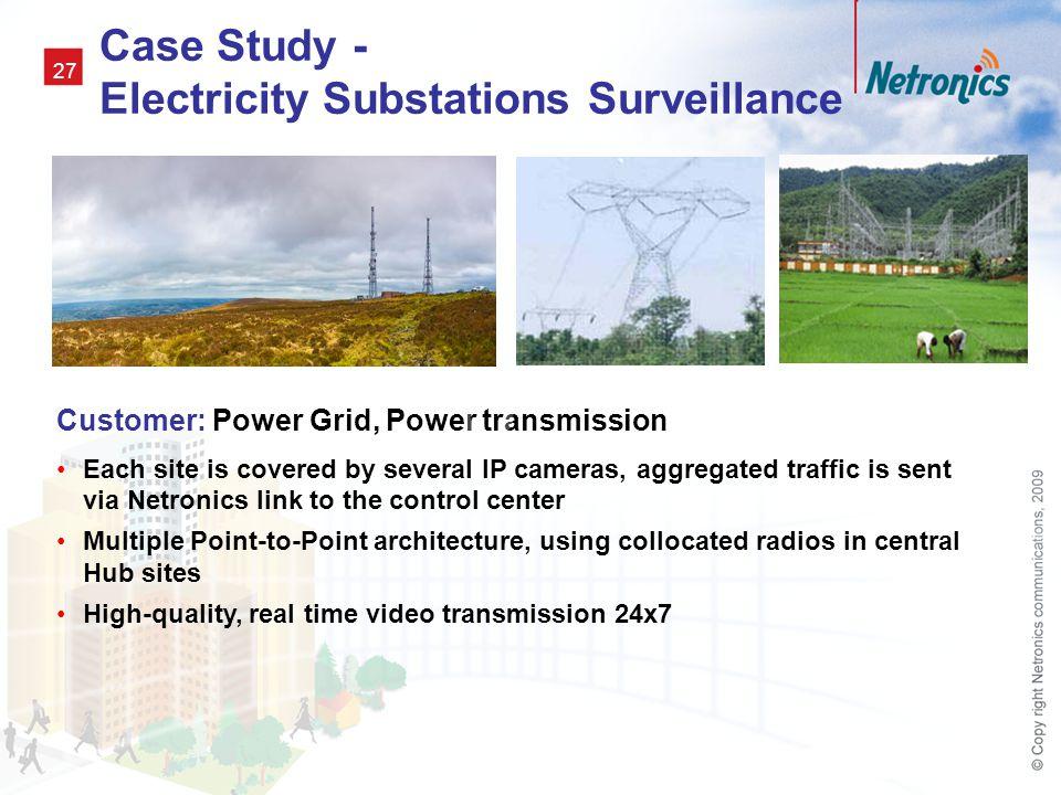 Case Study - Electricity Substations Surveillance