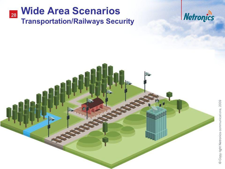 Wide Area Scenarios Transportation/Railways Security