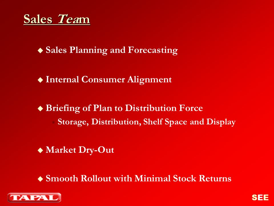 Sales Team Sales Planning and Forecasting Internal Consumer Alignment