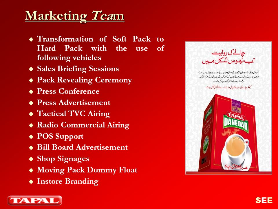 Marketing Team Transformation of Soft Pack to Hard Pack with the use of following vehicles. Sales Briefing Sessions.