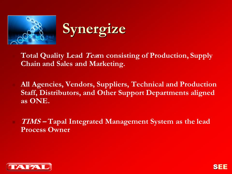 Synergize Total Quality Lead Team consisting of Production, Supply Chain and Sales and Marketing.