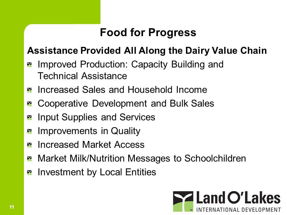 Assistance Provided All Along the Dairy Value Chain