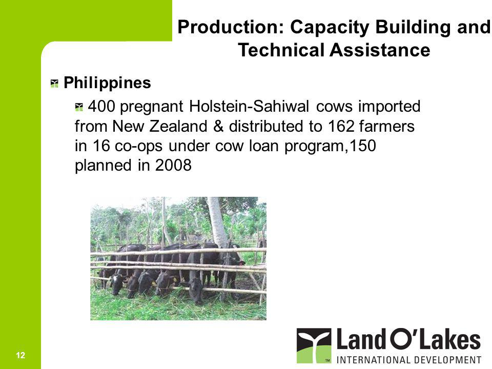 Production: Capacity Building and Technical Assistance