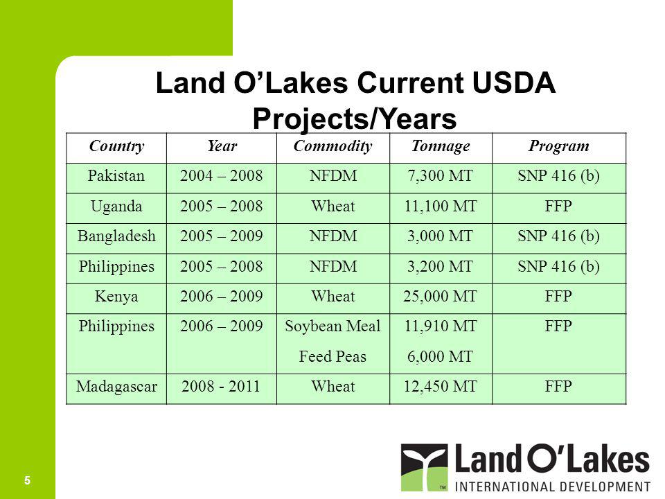 Land O'Lakes Current USDA Projects/Years