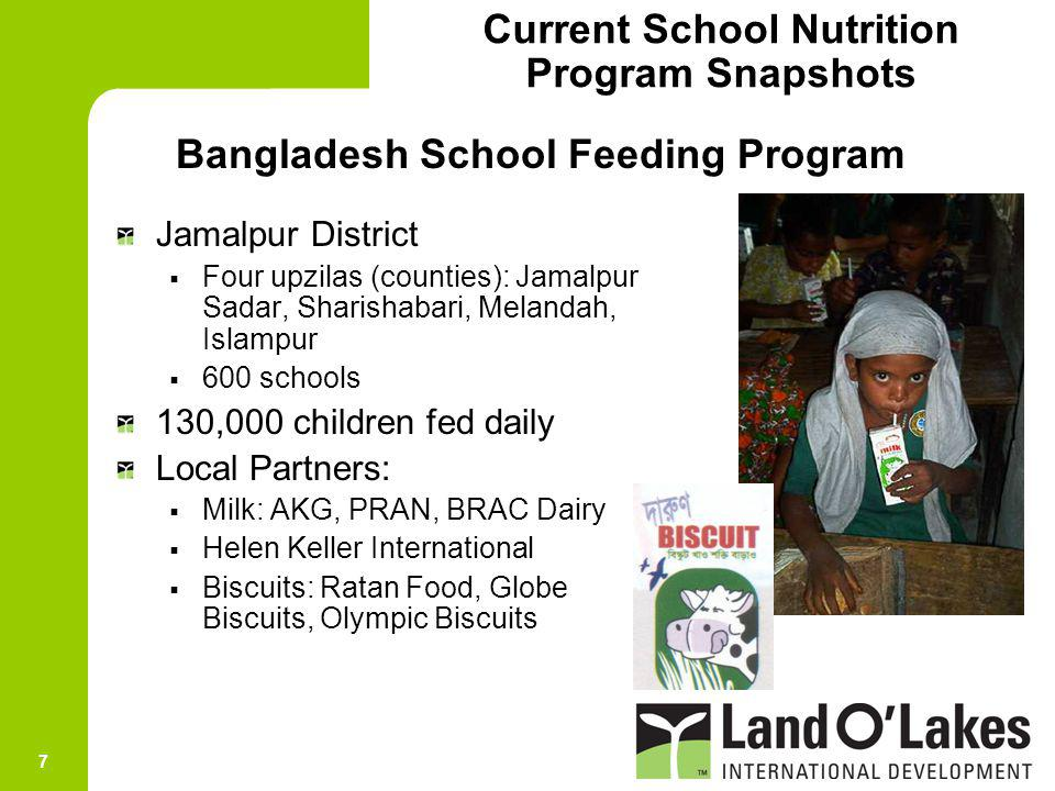 Current School Nutrition Program Snapshots