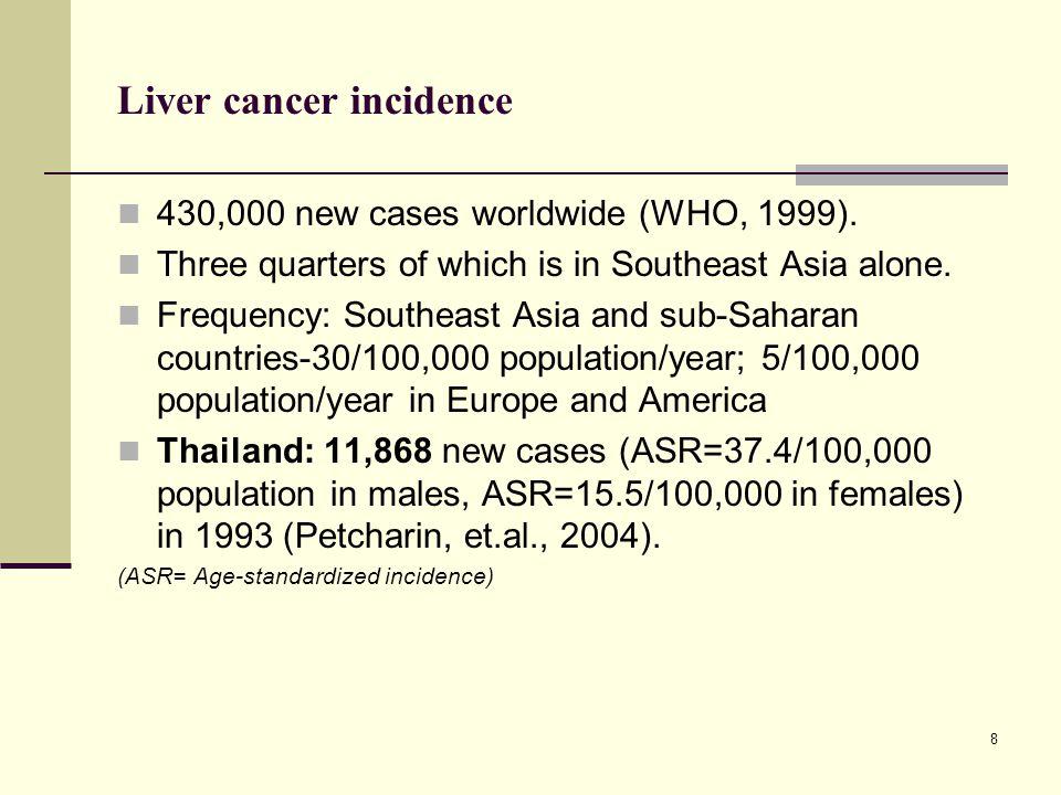 Liver cancer incidence
