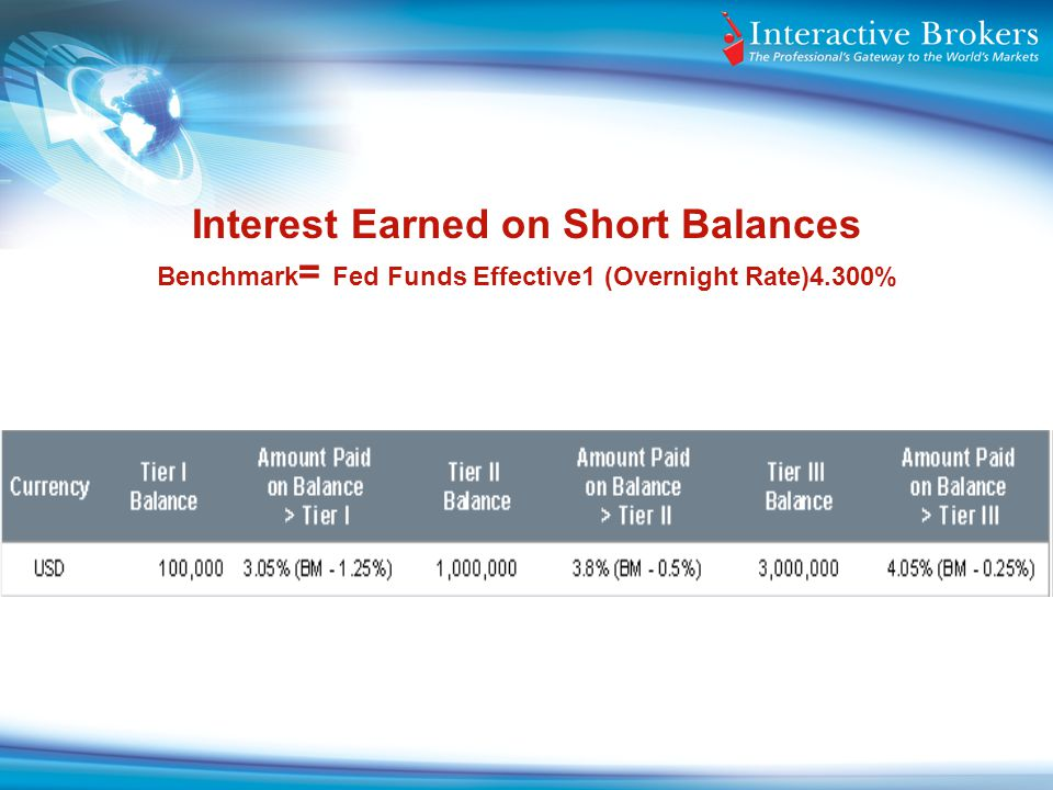 Interest Earned on Short Balances Benchmark= Fed Funds Effective1 (Overnight Rate)4.300%