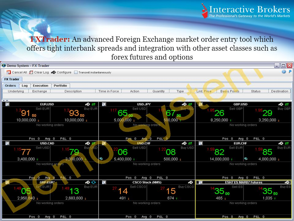 FXTrader: An advanced Foreign Exchange market order entry tool which offers tight interbank spreads and integration with other asset classes such as forex futures and options