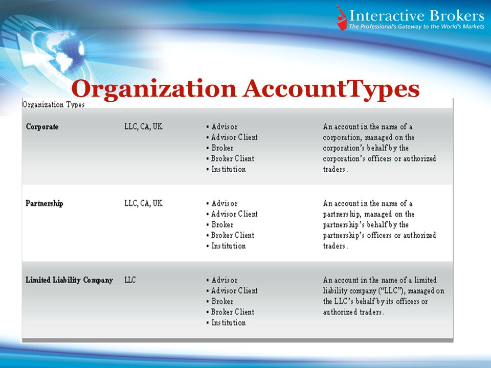 Organization AccountTypes
