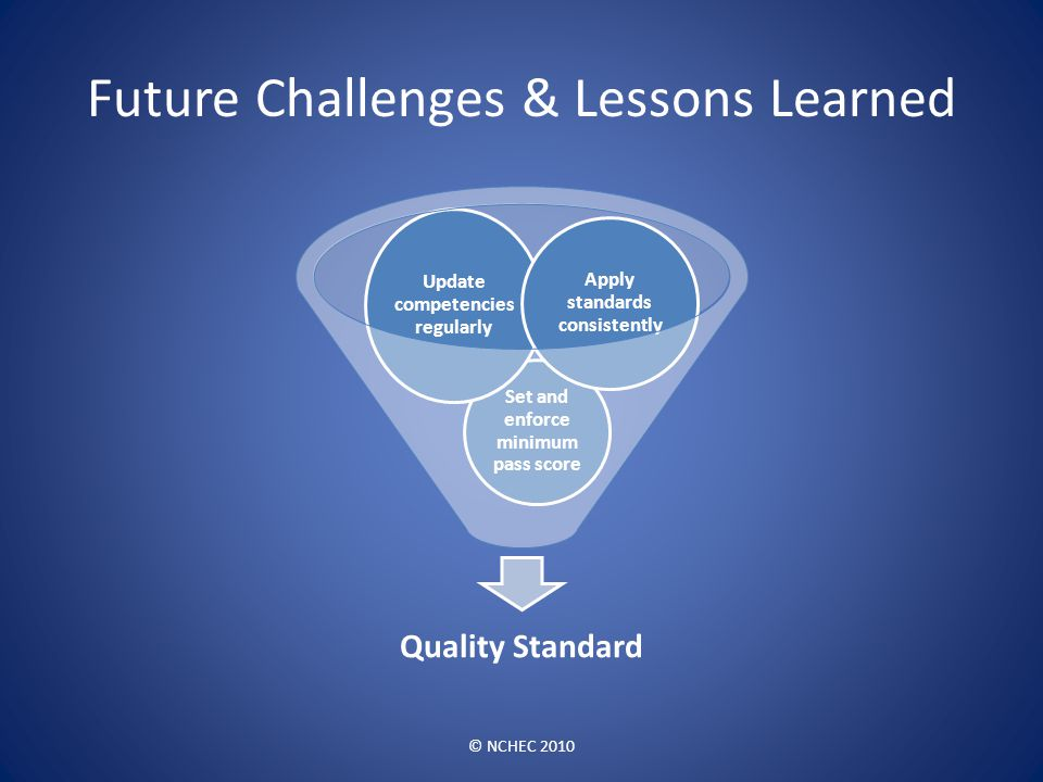 Future Challenges & Lessons Learned