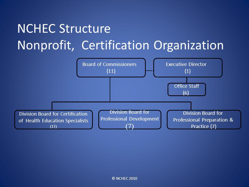 NCHEC Structure Nonprofit, Certification Organization