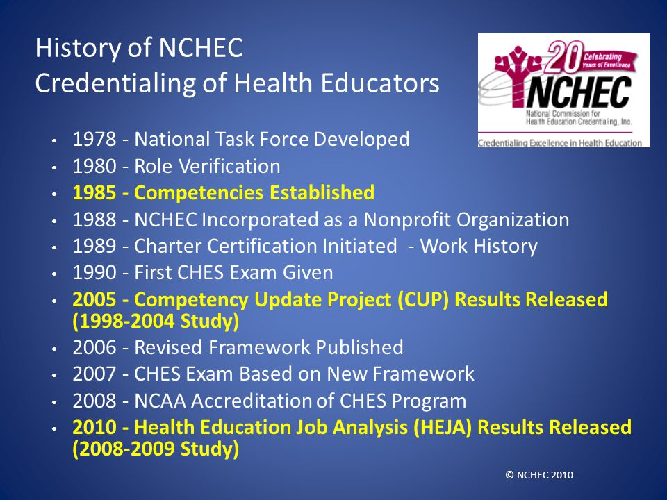 History of NCHEC Credentialing of Health Educators