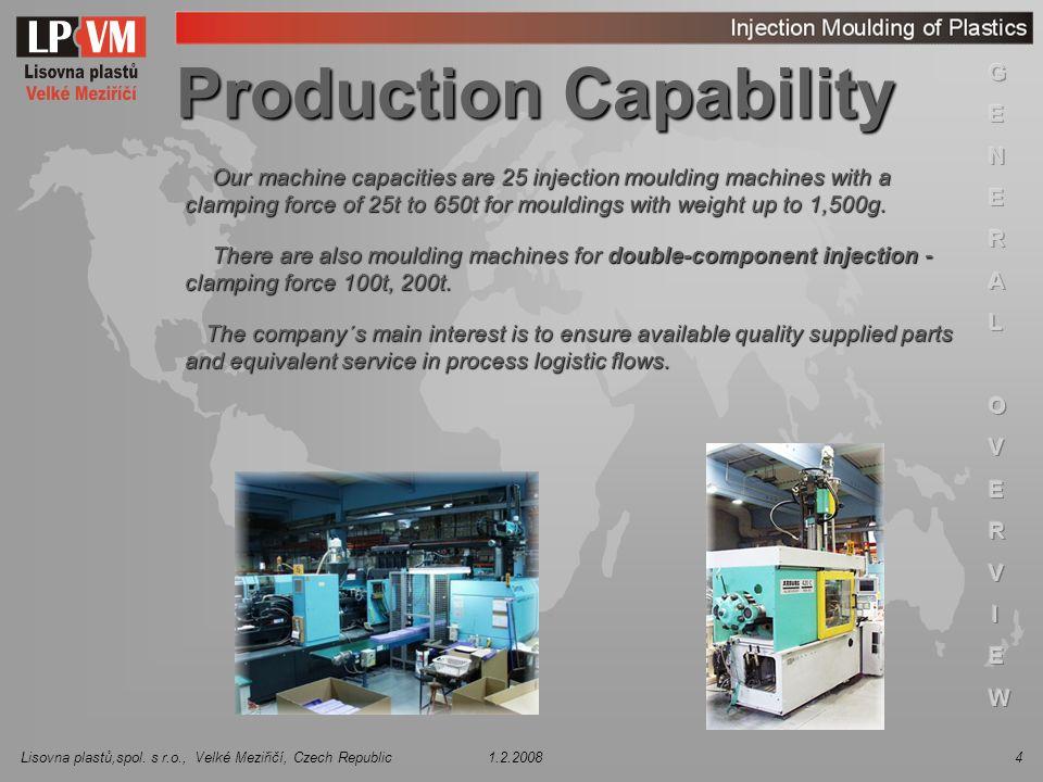 Production Capability
