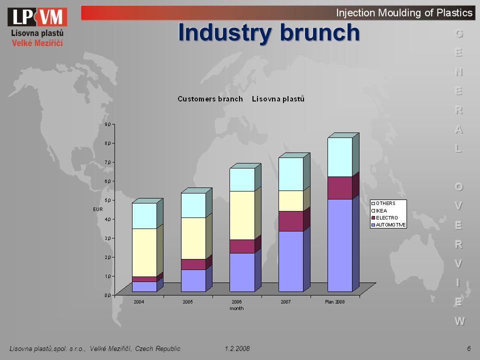 Industry brunch