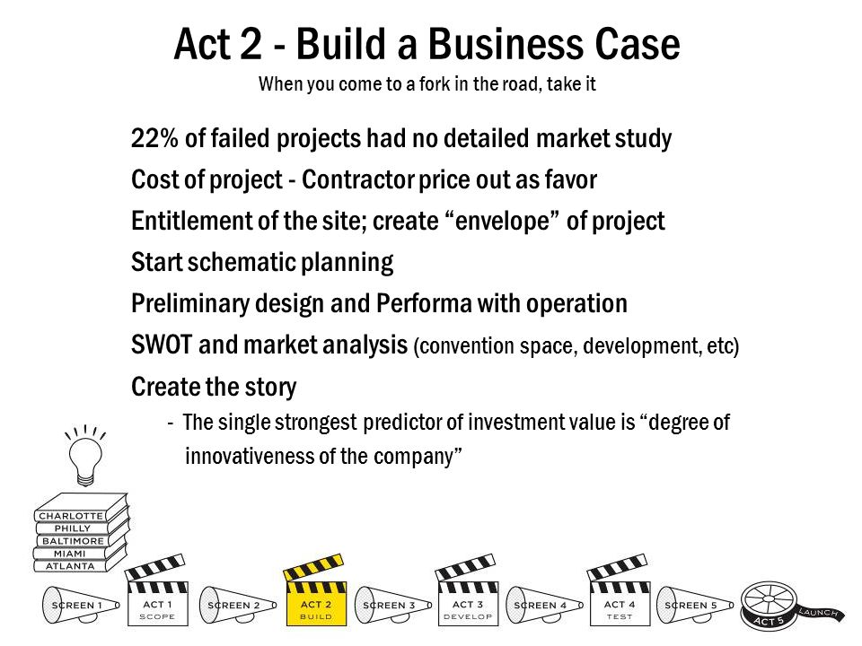 Act 2 - Build a Business Case When you come to a fork in the road, take it