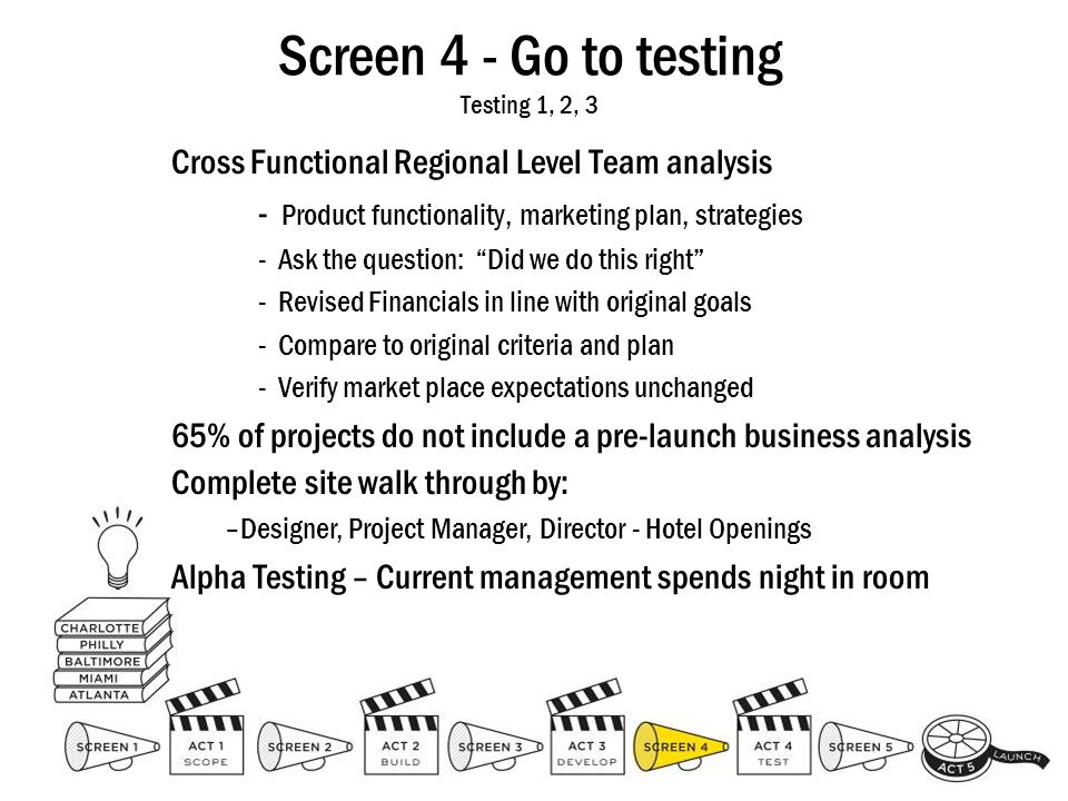 Screen 4 - Go to testing Testing 1, 2, 3