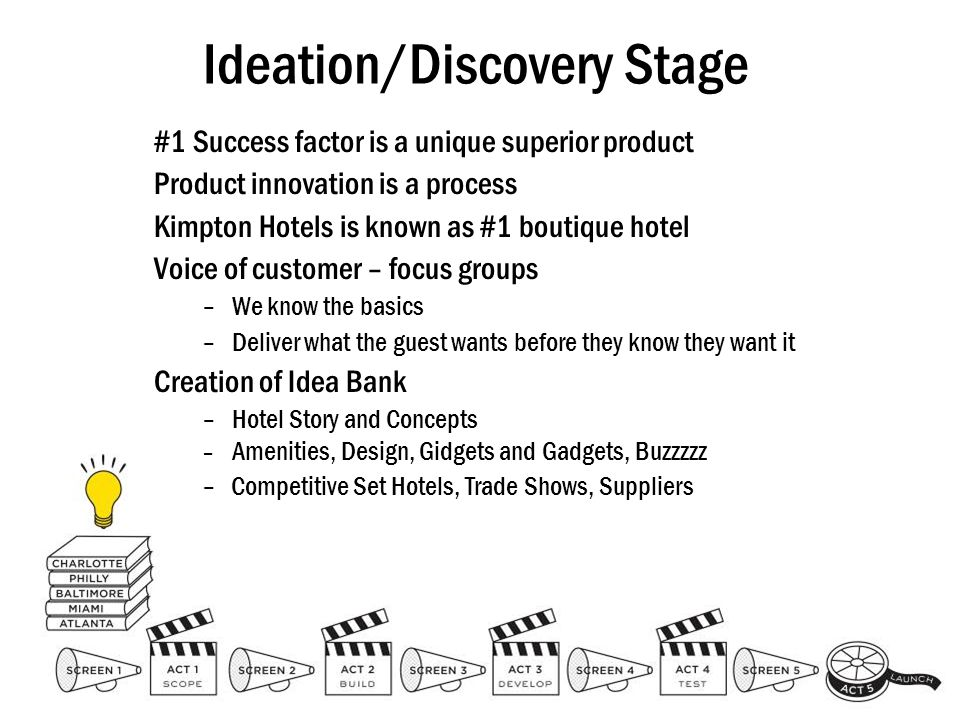 Ideation/Discovery Stage
