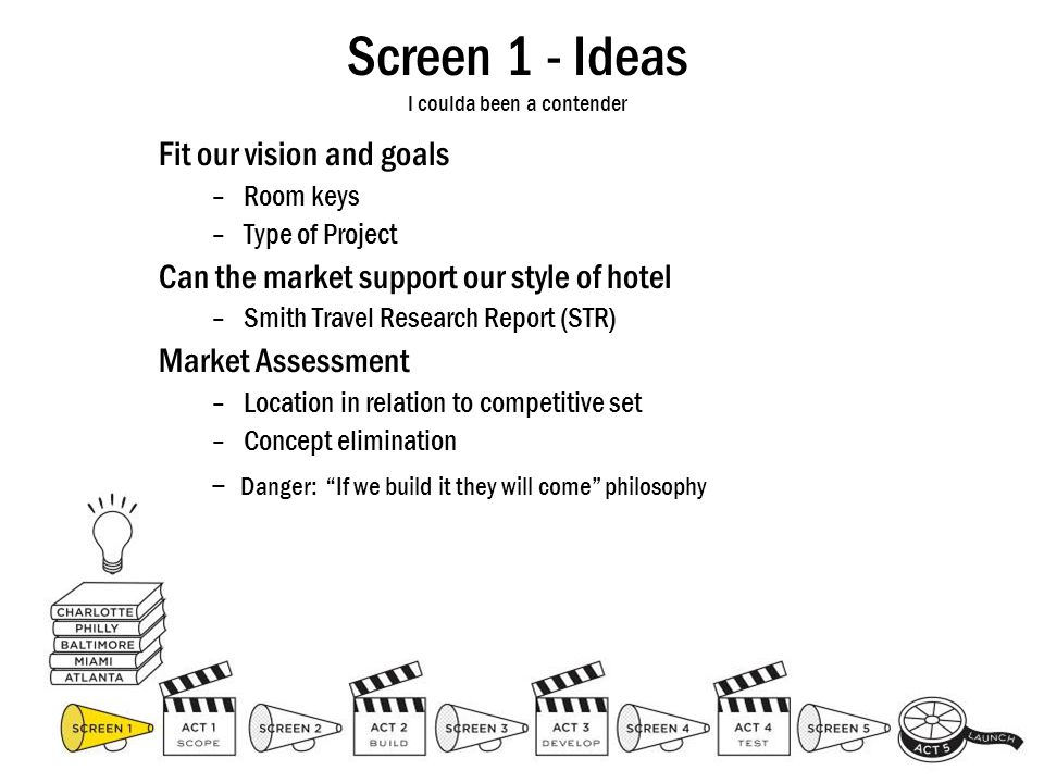 Screen 1 - Ideas I coulda been a contender