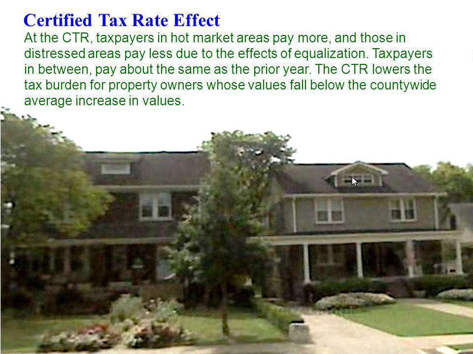 Certified Tax Rate Effect