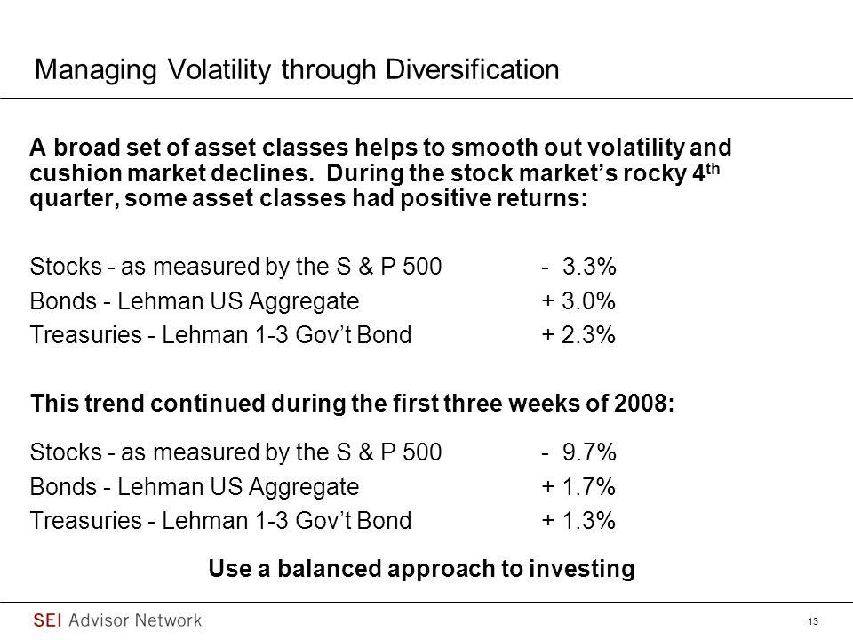 Managing Volatility through Diversification