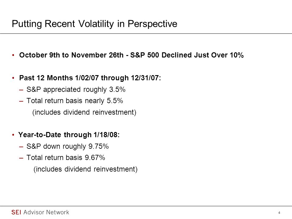 Putting Recent Volatility in Perspective