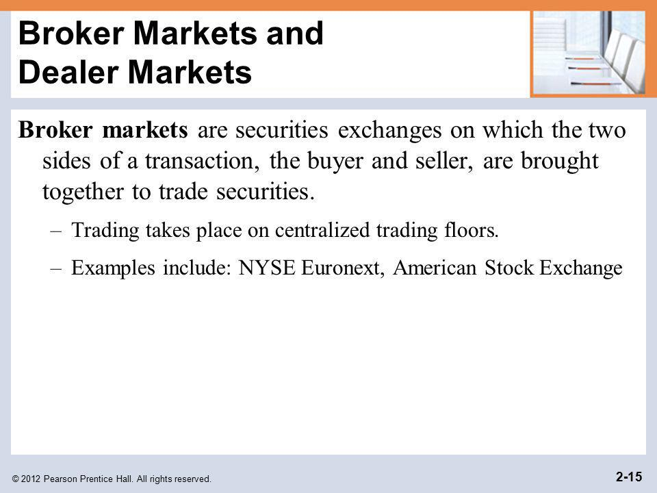 Broker Markets and Dealer Markets