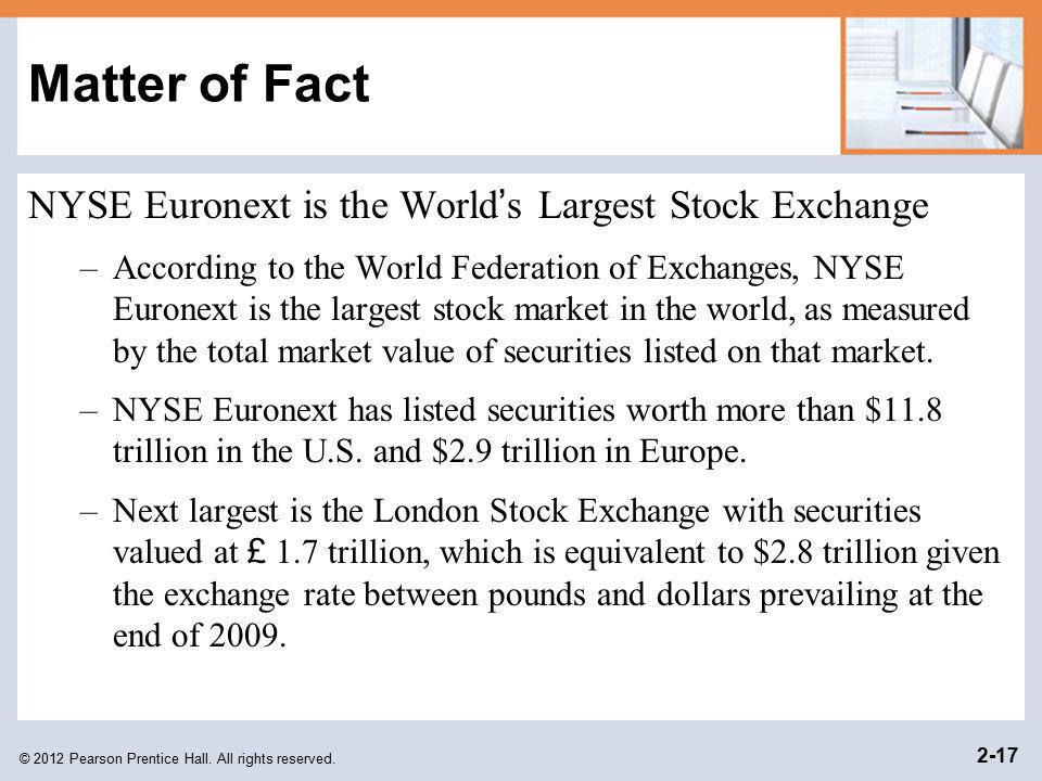 Matter of Fact NYSE Euronext is the World's Largest Stock Exchange