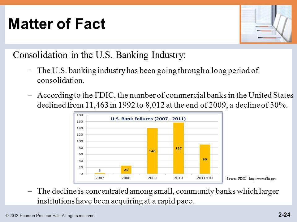 Matter of Fact Consolidation in the U.S. Banking Industry: