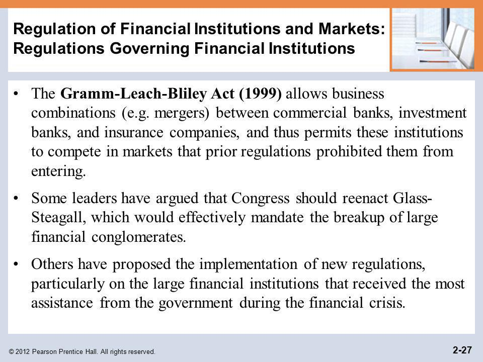Interest Rate Risk and the Regulation of Financial Institutions