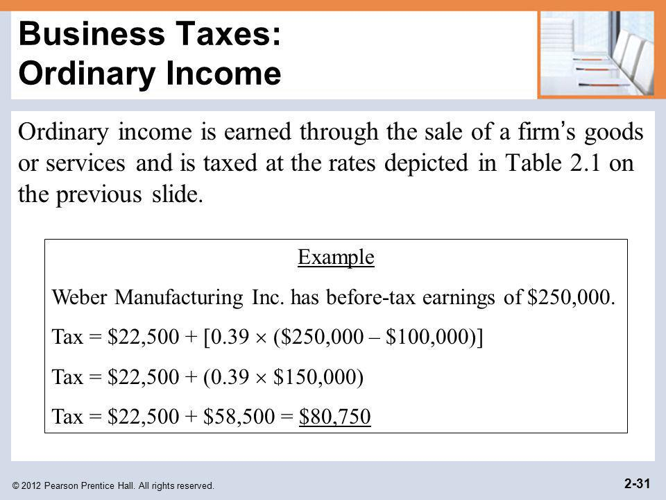 Business Taxes: Ordinary Income