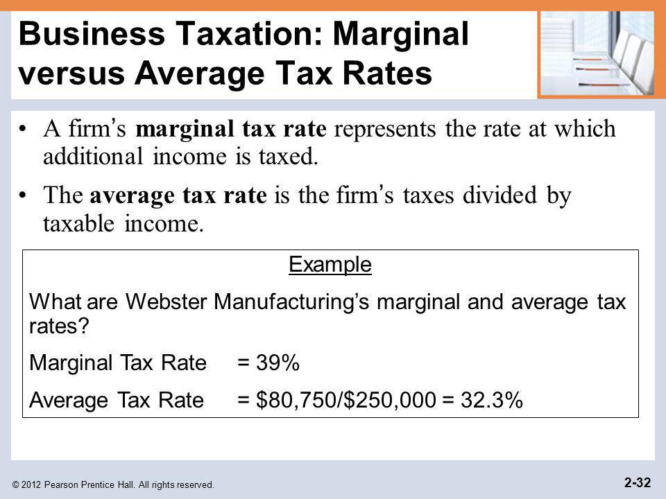 Business Taxation: Marginal versus Average Tax Rates